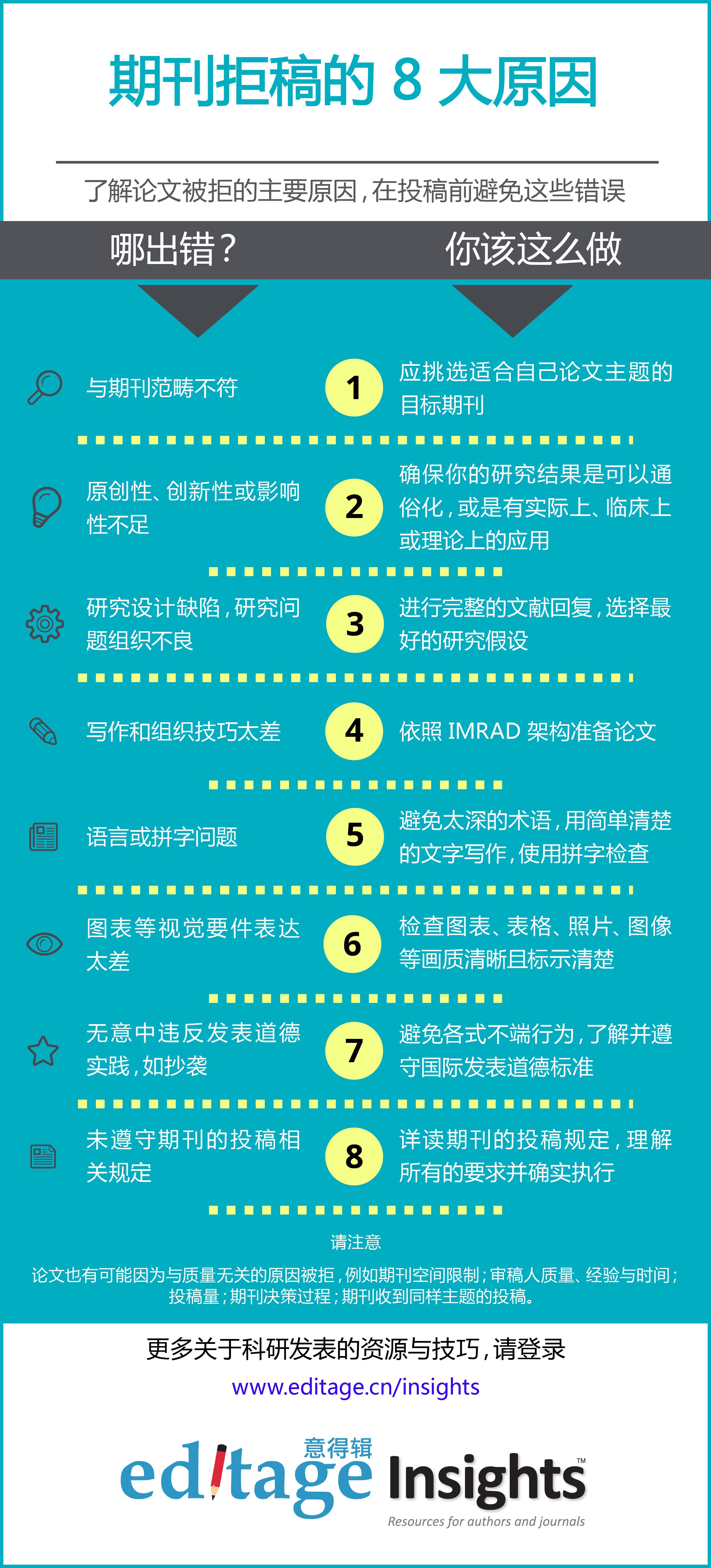 期刊拒稿的 8 个常见原因