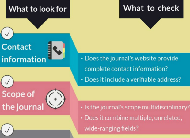 How to identify predatory publishers - A checklist