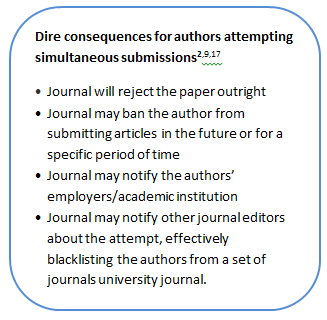 Duplicate publication consequences