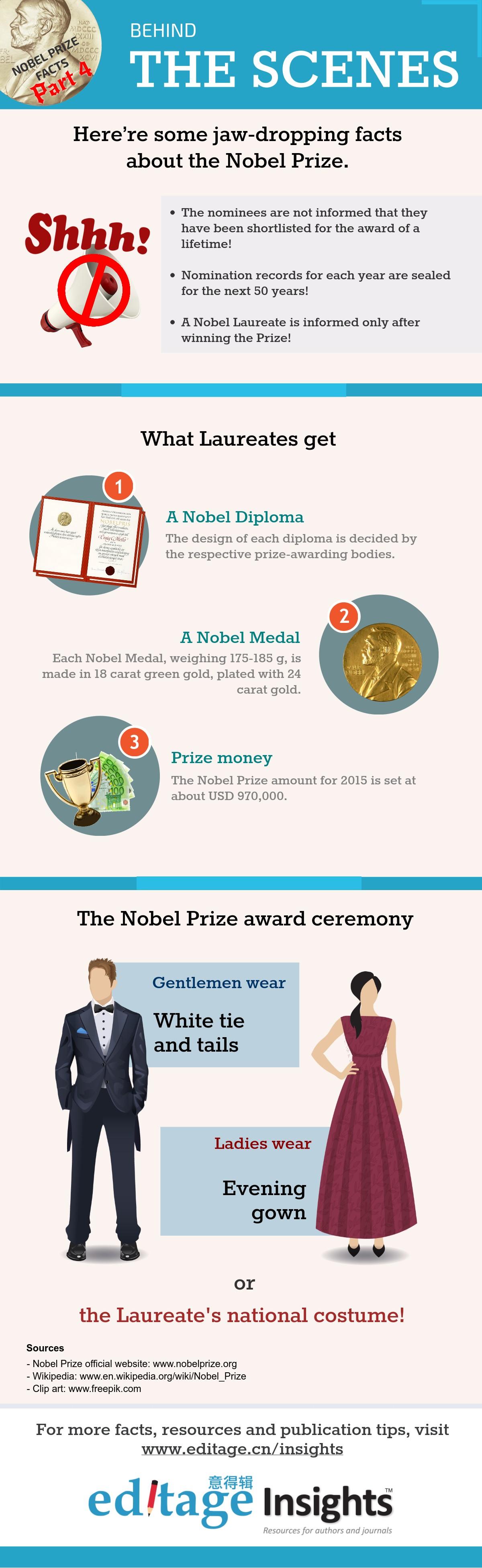 关于诺贝尔奖提名、奖金和颁奖典礼的幕后信息