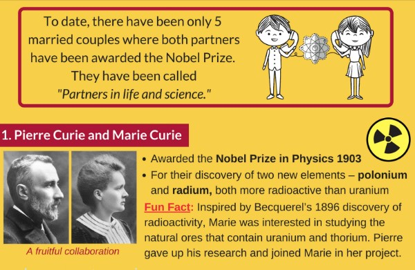 5 married couples who have won the Nobel Prize