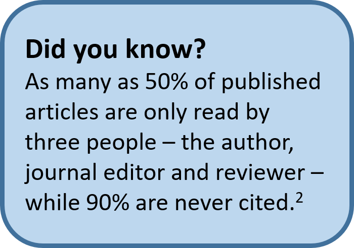 How to drive real-world impact and boost citations for your published paper