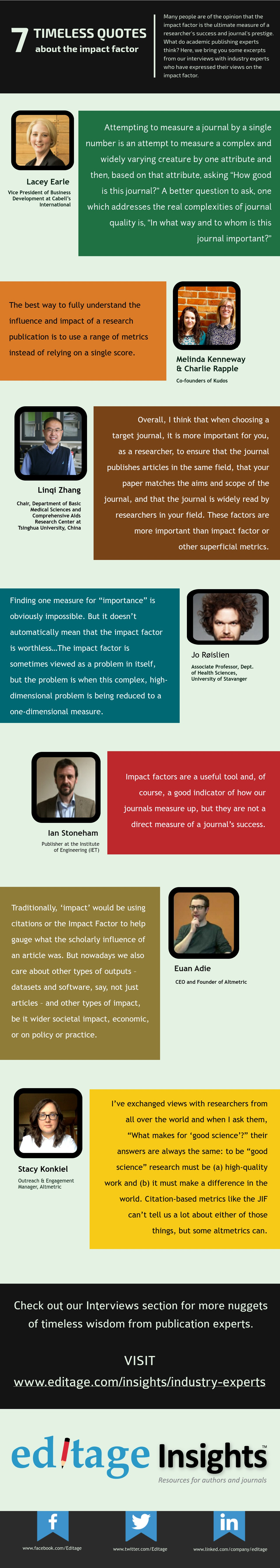 7 expert views on the impact factor