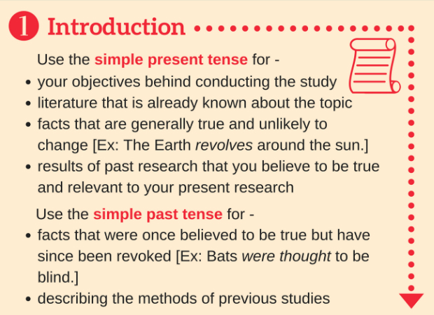 The secret to using tenses in scientific writing