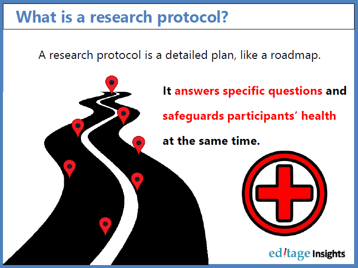 What is a research protocol?